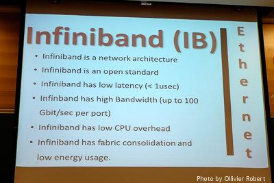 Infiniband